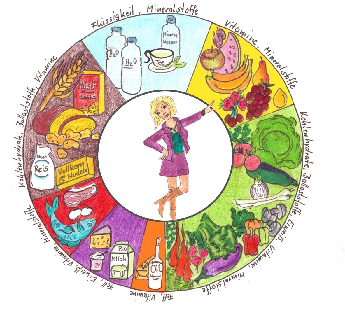 10 Maßnahmen gegen Erkältung - Teil 3: Mit der richtigen Ernährung gesund bleiben